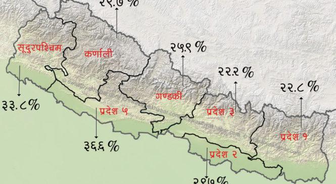 स्टेप्स सर्भे : २९ प्रतिशत नेपाली चुरोट तथा सुर्तिजन्य पदार्थ सेवन गर्छन् (कुन प्रदेशमा कति?)