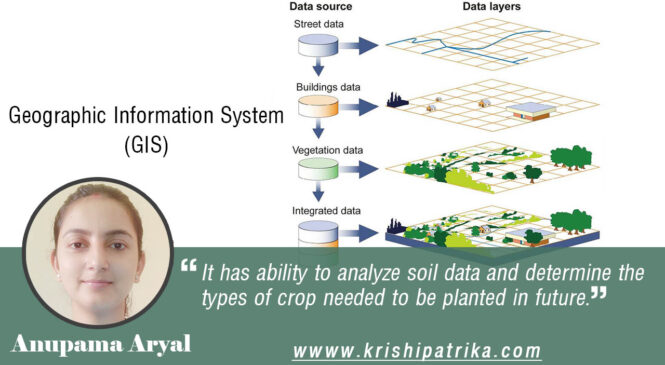 Probable Application and Challenges of GIS in Nepalese Agriculture Scenario